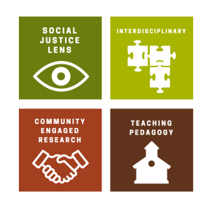 PhD Program Components -- Social Justice Lens, Interdisciplinary, Community Engaged Research, Teaching Pedagogy